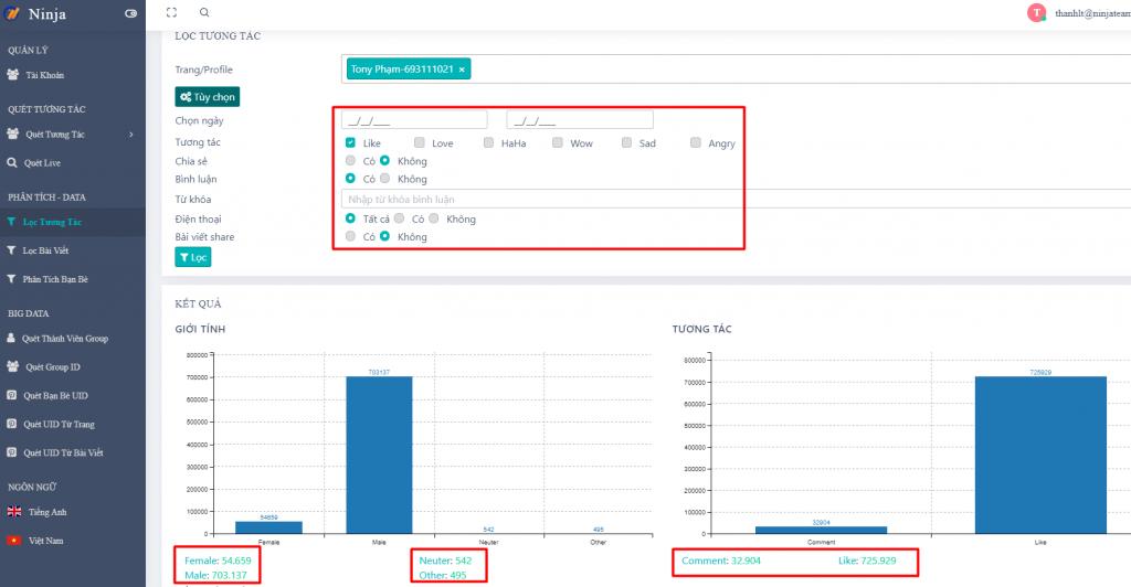 Lọc tương tác tự động với phần mềm phân tích, tương tác uid