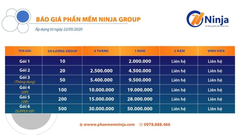 bảng giá phần mềm ninja group